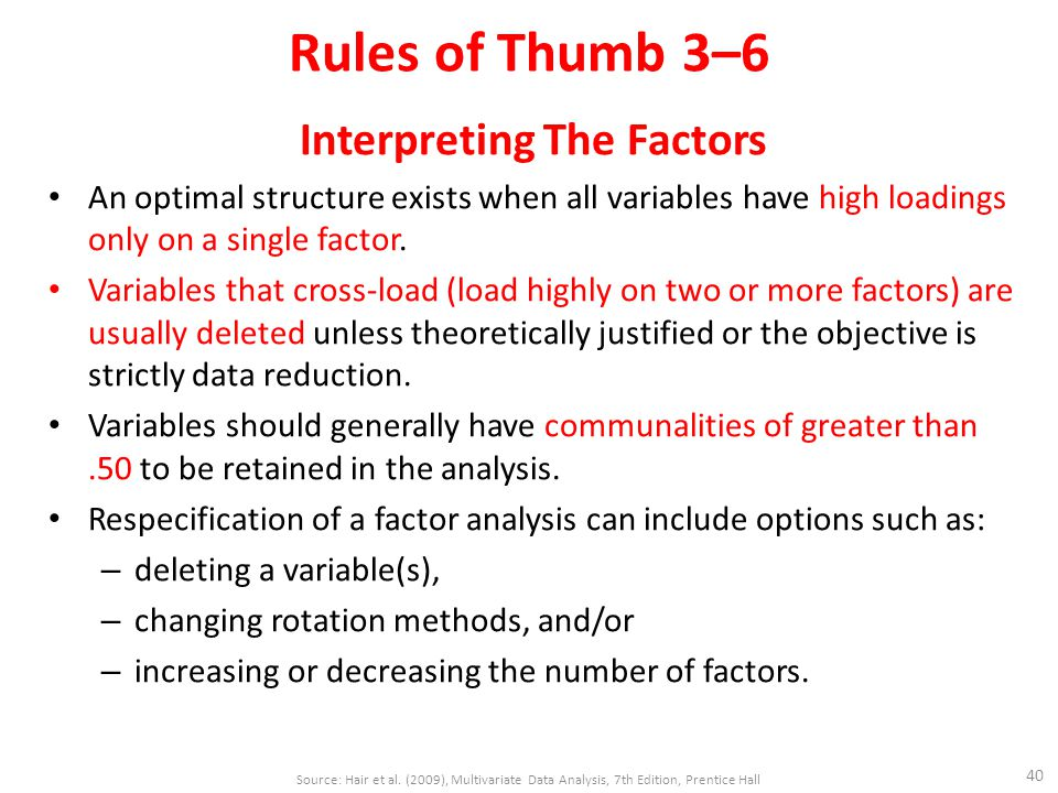 Rules of Thumb 3–6 Interpreting The Factors An optimal structure exists when all variables have high loadings only on a single factor.