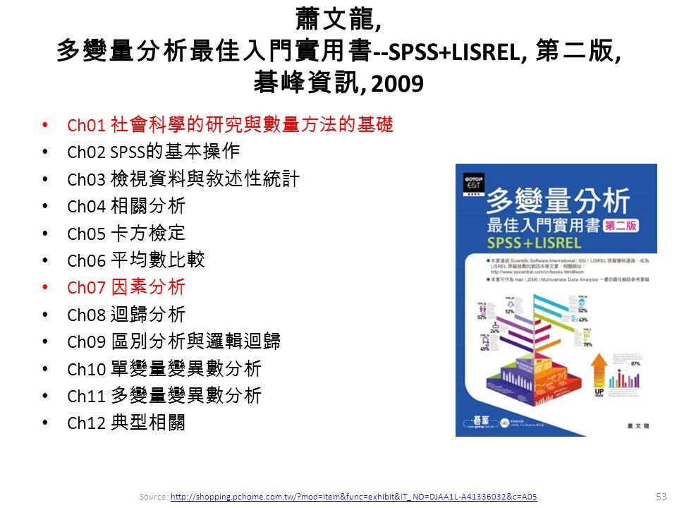 蕭文龍, 多變量分析最佳入門實用書 --SPSS+LISREL, 第二版, 碁峰資訊, 2009 Ch01 社會科學的研究與數量方法的基礎 Ch02 SPSS 的基本操作 Ch03 檢視資料與敘述性統計 Ch04 相關分析 Ch05 卡方檢定 Ch06 平均數比較 Ch07 因素分析 Ch08 迴歸分析 Ch09 區別分析與邏輯迴歸 Ch10 單變量變異數分析 Ch11 多變量變異數分析 Ch12 典型相關 53 Source: http://shopping.pchome.com.tw/ mod=item&func=exhibit&IT_NO=DJAA1L-A41336032&c=A05http://shopping.pchome.com.tw/ mod=item&func=exhibit&IT_NO=DJAA1L-A41336032&c=A05