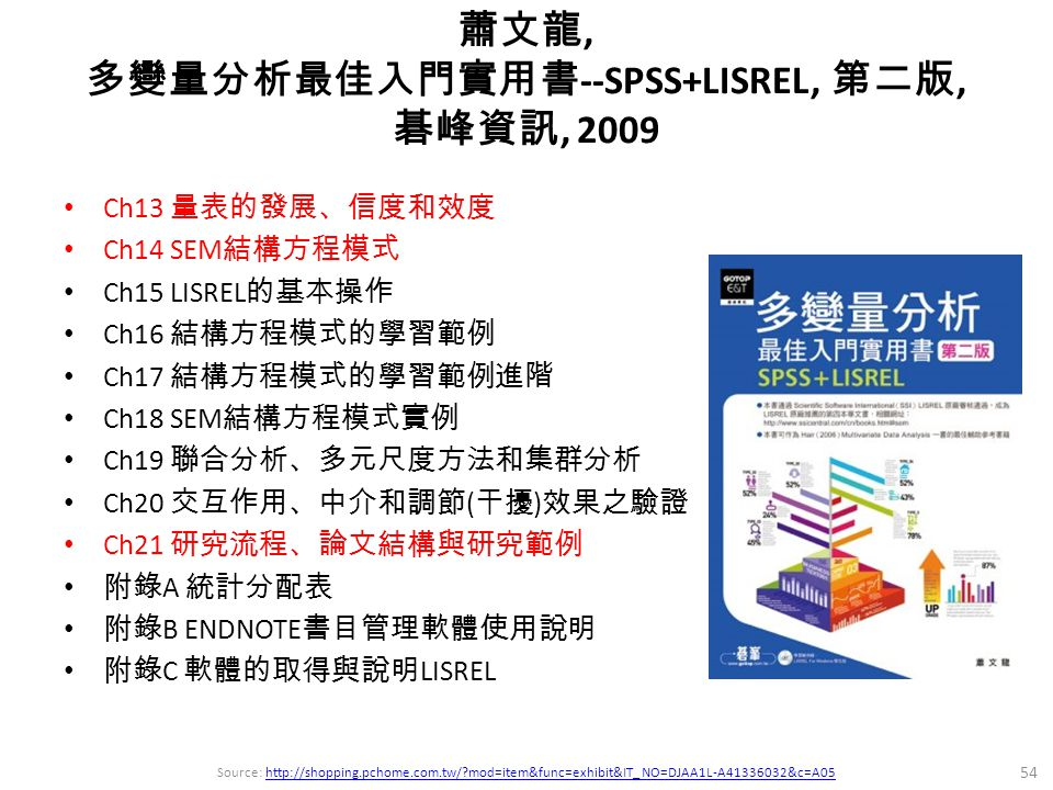 Ch13 量表的發展、信度和效度 Ch14 SEM 結構方程模式 Ch15 LISREL 的基本操作 Ch16 結構方程模式的學習範例 Ch17 結構方程模式的學習範例進階 Ch18 SEM 結構方程模式實例 Ch19 聯合分析、多元尺度方法和集群分析 Ch20 交互作用、中介和調節 ( 干擾 ) 效果之驗證 Ch21 研究流程、論文結構與研究範例 附錄 A 統計分配表 附錄 B ENDNOTE 書目管理軟體使用說明 附錄 C 軟體的取得與說明 LISREL 蕭文龍, 多變量分析最佳入門實用書 --SPSS+LISREL, 第二版, 碁峰資訊, 2009 Source: http://shopping.pchome.com.tw/ mod=item&func=exhibit&IT_NO=DJAA1L-A41336032&c=A05http://shopping.pchome.com.tw/ mod=item&func=exhibit&IT_NO=DJAA1L-A41336032&c=A05 54