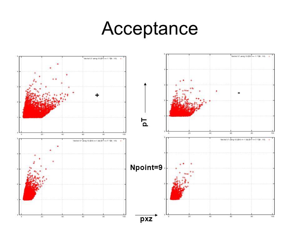Acceptance Npoint=9 + - pxz pT