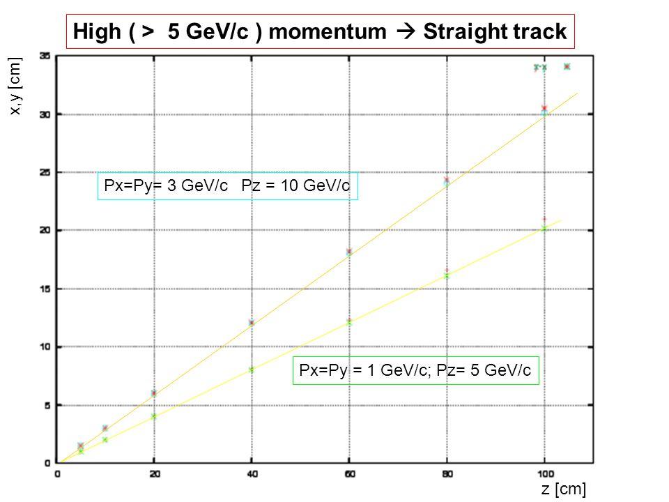 z [cm] x,y [cm] Px=Py = 1 GeV/c; Pz= 5 GeV/c Px=Py= 3 GeV/c Pz = 10 GeV/c High ( > 5 GeV/c ) momentum  Straight track