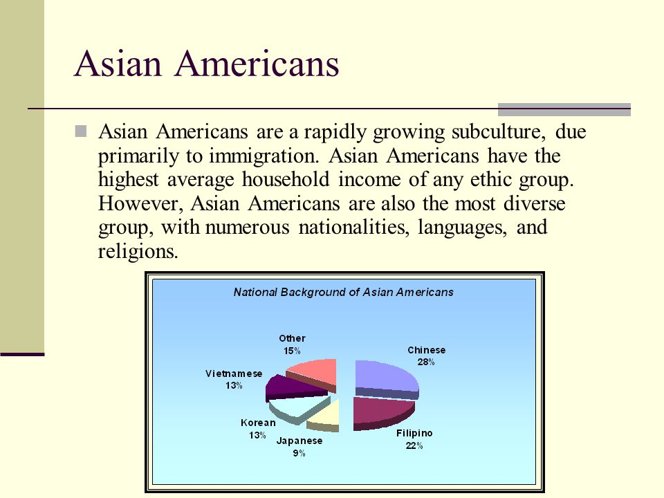 Asian Americans Asian Americans are a rapidly growing subculture, due primarily to immigration.