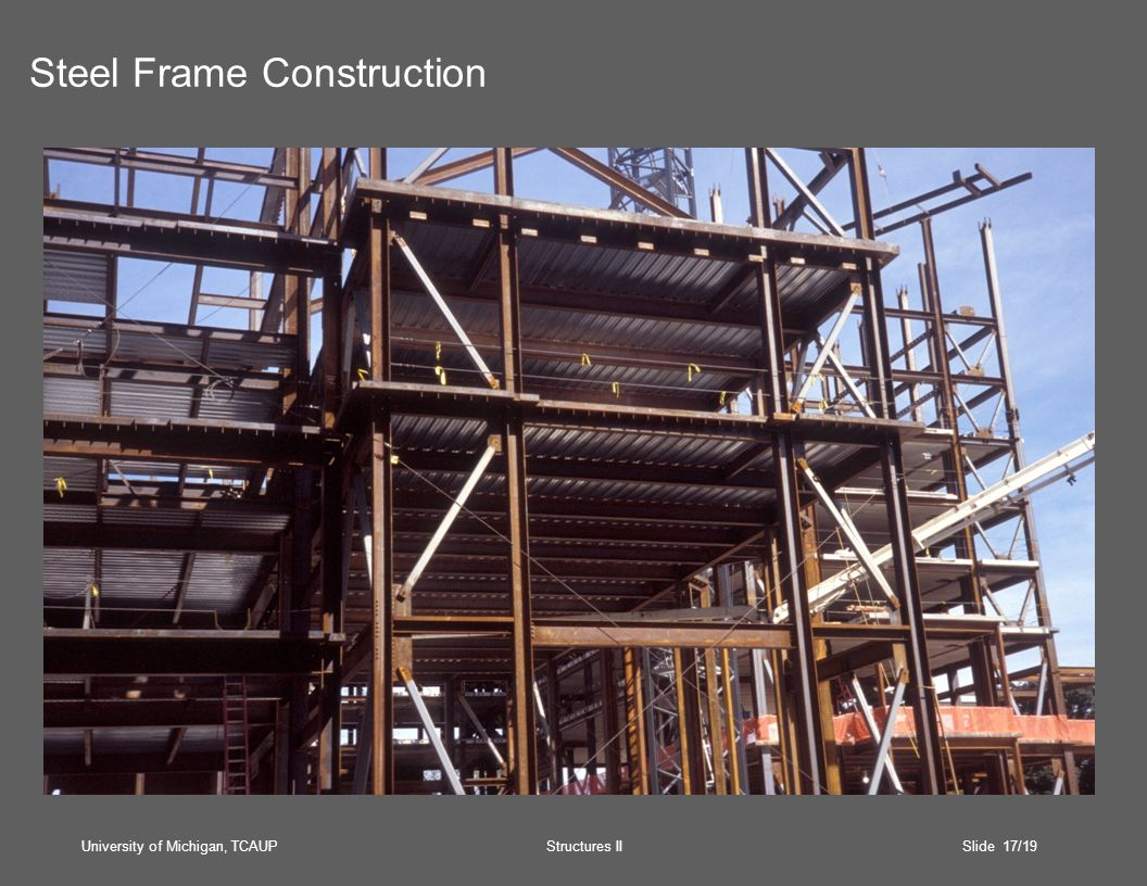 University of Michigan, TCAUP Structures II Slide 17/19 Steel Frame Construction