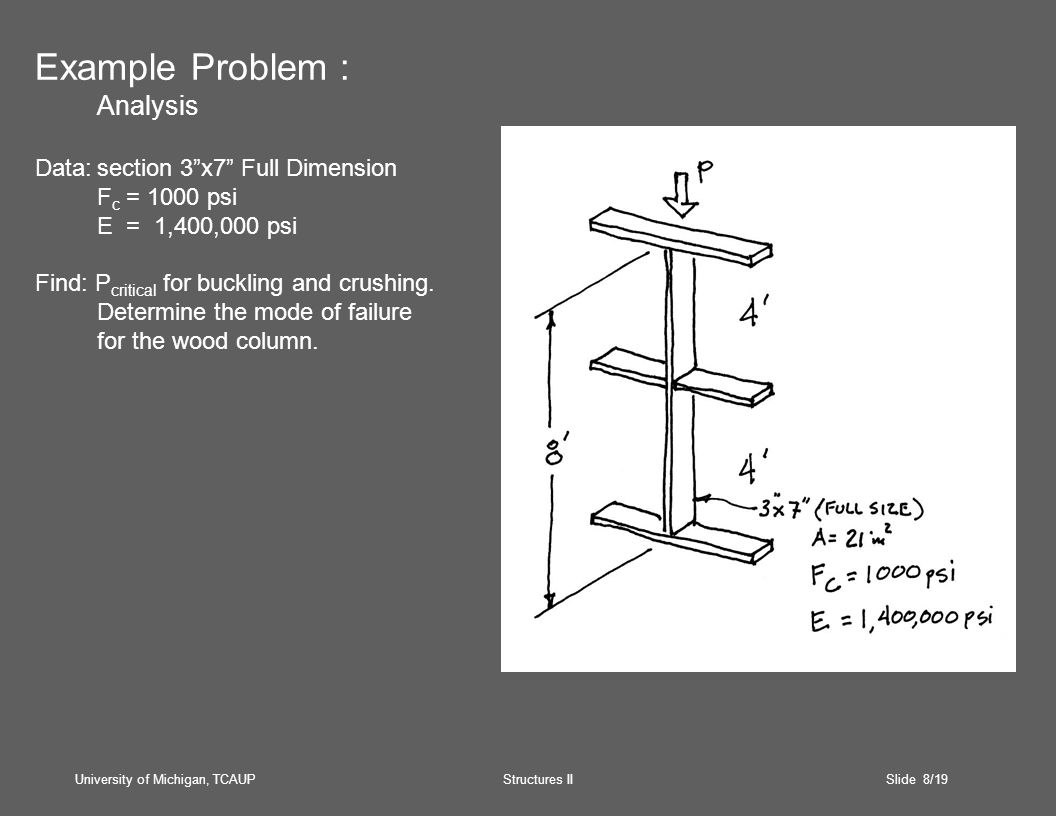 University of Michigan, TCAUP Structures II Slide 8/19 Example Problem : Analysis Data:section 3 x7 Full Dimension F c = 1000 psi E = 1,400,000 psi Find: P critical for buckling and crushing.