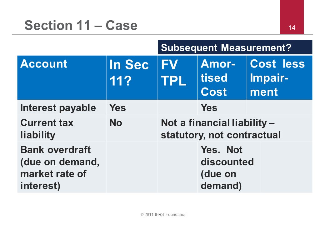 © 2011 IFRS Foundation 14 Section 11 – Case Subsequent Measurement.