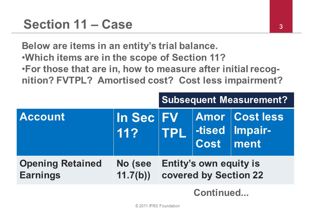 © 2011 IFRS Foundation 3 Section 11 – Case Below are items in an entity's trial balance.