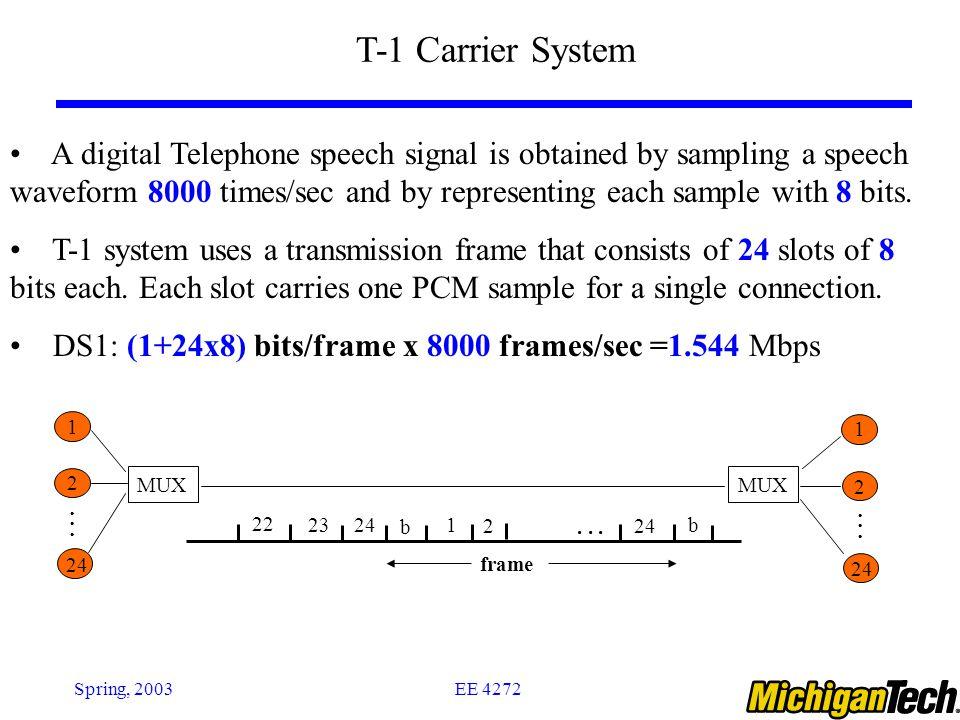 EE 4272Spring, 2003 2 24 1 MUX 1 2 24 b1 2...b 23 22 frame 24... T-1 Carrier System A digital Telephone speech signal is obtained by sampling a speech