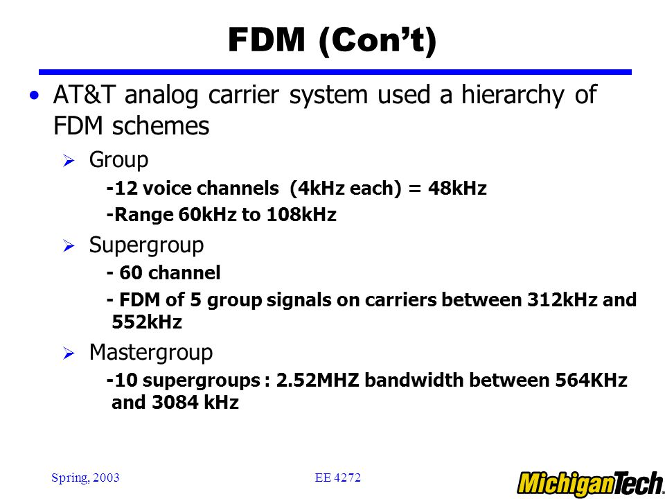 EE 4272Spring, 2003 FDM (Con't) AT&T analog carrier system used a hierarchy of FDM schemes  Group -12 voice channels (4kHz each) = 48kHz -Range 60kHz
