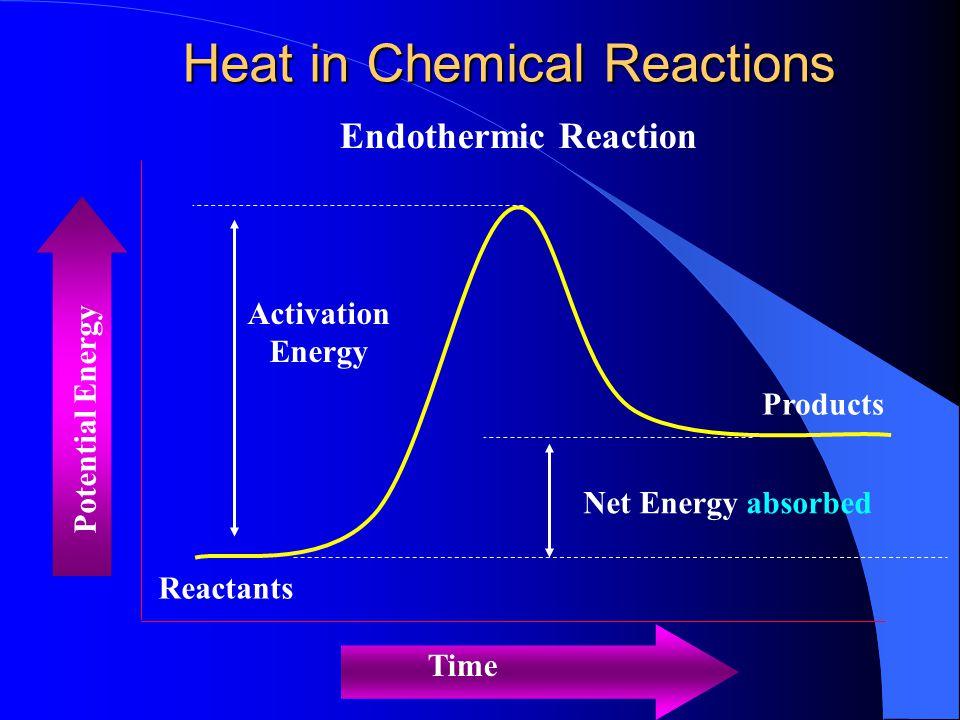 Net Ionic Equations (Spectator ions do not appear) Mix solutions of Cu(NO 3 ) 2, NaOH ions present: Cu 2+ (aq), NO 3 - (aq), Na + (aq), OH - (aq) poss