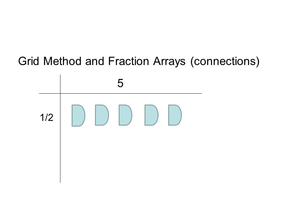 Grid Method and Fraction Arrays (connections) 1/2 5