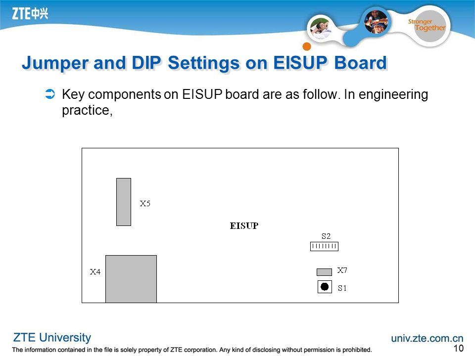 10 Jumper and DIP Settings on EISUP Board  Key components on EISUP board are as follow. In engineering practice,