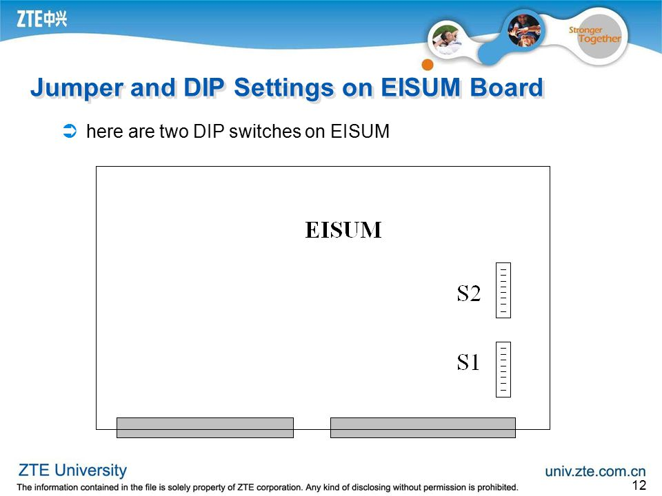 12 Jumper and DIP Settings on EISUM Board  here are two DIP switches on EISUM