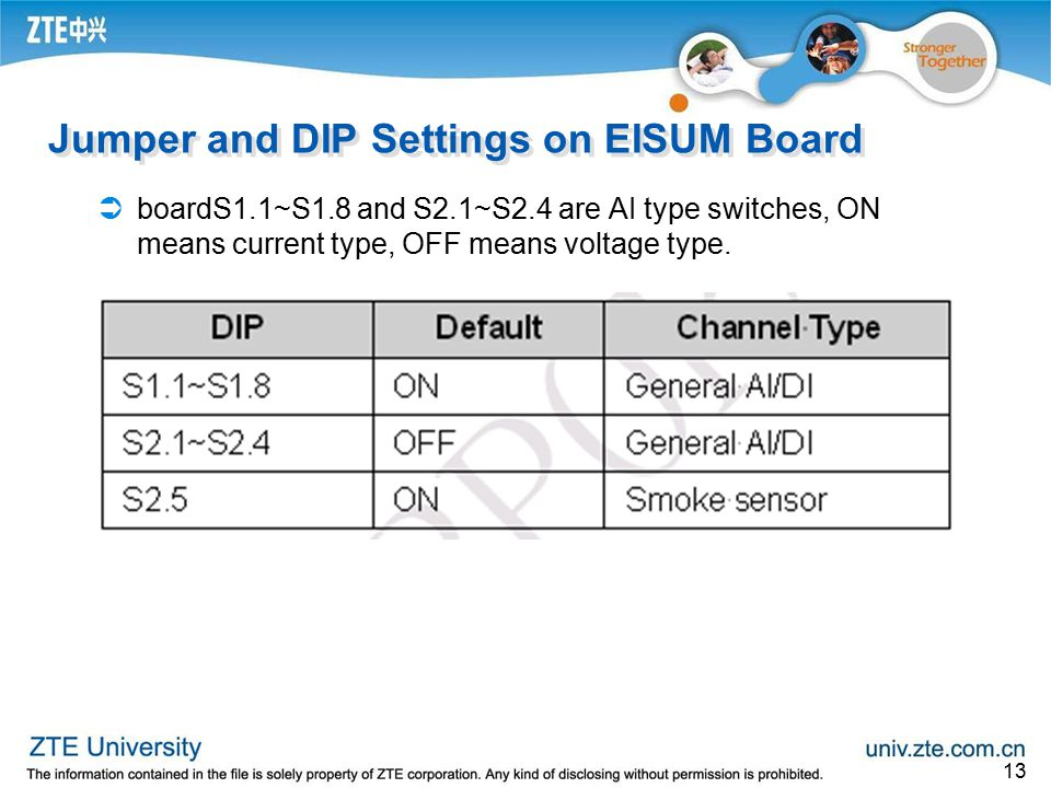 13 Jumper and DIP Settings on EISUM Board  boardS1.1~S1.8 and S2.1~S2.4 are AI type switches, ON means current type, OFF means voltage type.