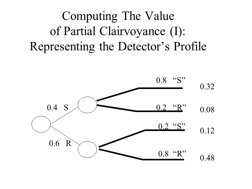 Computing The Value of Partial Clairvoyance (I): Representing the Detector's Profile 0.8 S 0.2 R 0.2 S 0.8 R 0.4 S 0.6 R 0.32 0.08 0.12 0.48