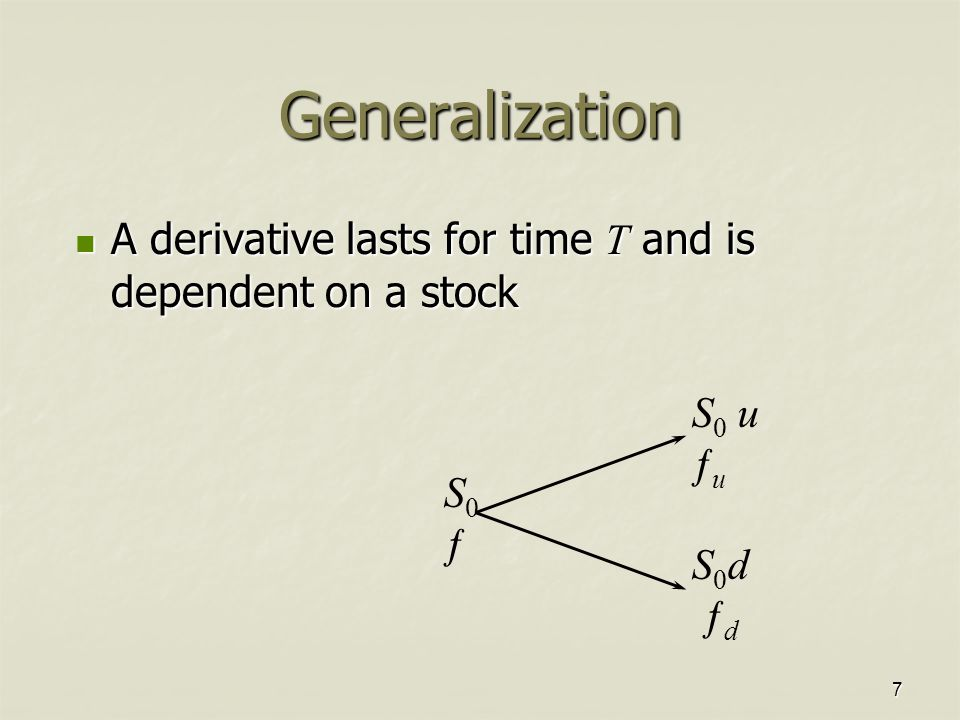 7 Generalization A derivative lasts for time T and is dependent on a stock A derivative lasts for time T and is dependent on a stock S 0 u ƒ u S 0 d ƒ d S0ƒS0ƒ