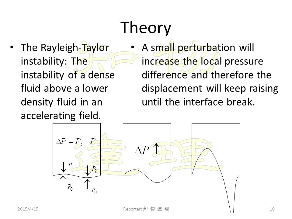 Theory The Rayleigh-Taylor instability: The instability of a dense fluid above a lower density fluid in an accelerating field.