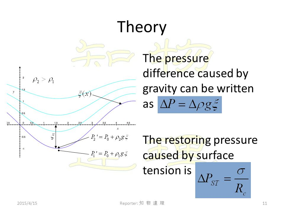 Theory The pressure difference caused by gravity can be written as The restoring pressure caused by surface tension is 2015/4/15 Reporter: 知 物 達 理 11