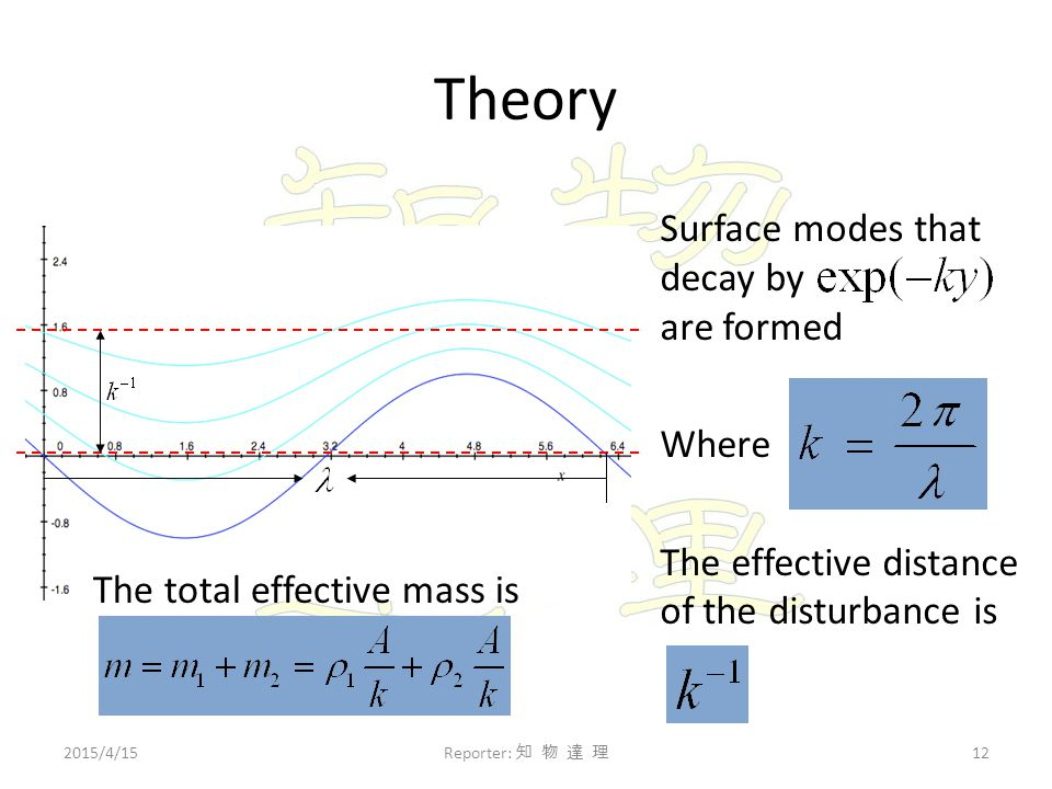 Theory Surface modes that decay by are formed Where The effective distance of the disturbance is 2015/4/15 Reporter: 知 物 達 理 12 The total effective mass is