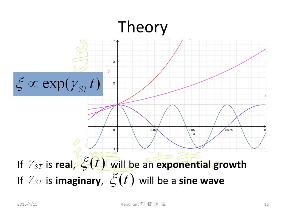 Ifis real, will be an exponential growth Ifis imaginary, will be a sine wave Theory 2015/4/15 Reporter: 知 物 達 理 15