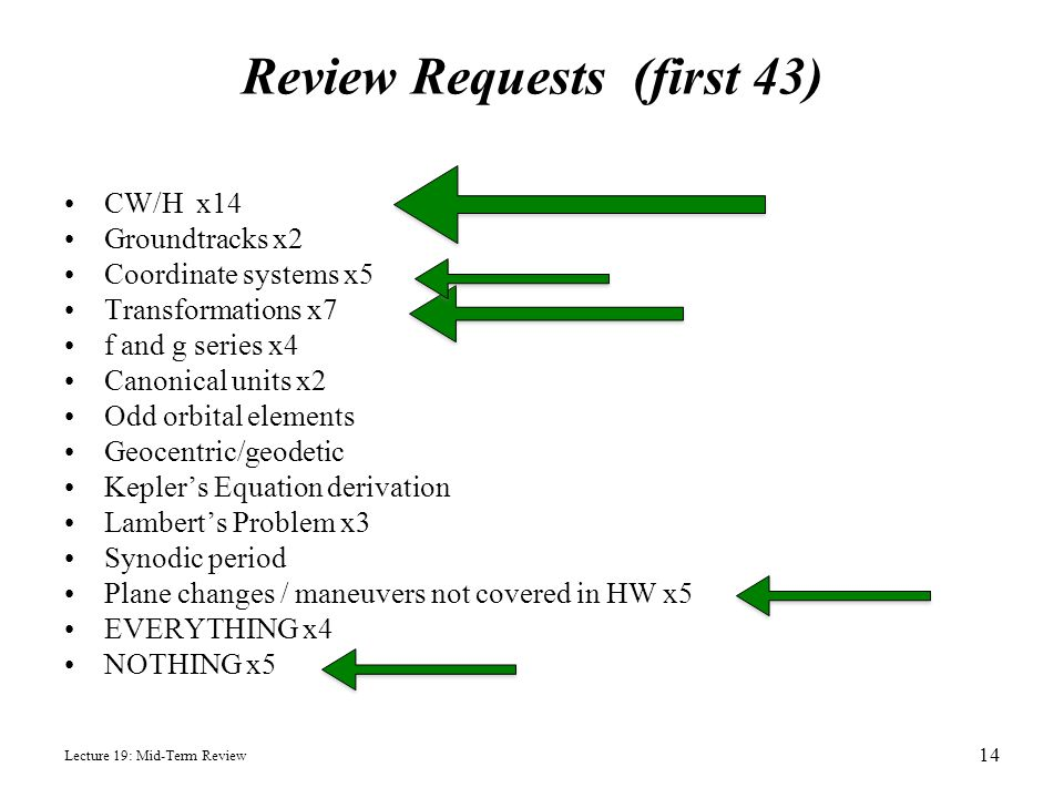 Review Requests (first 43) CW/H x14 Groundtracks x2 Coordinate systems x5 Transformations x7 f and g series x4 Canonical units x2 Odd orbital elements