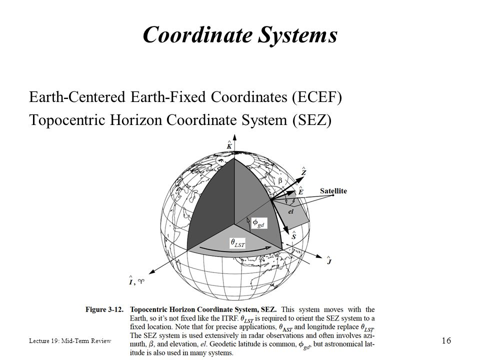 Coordinate Systems Earth-Centered Earth-Fixed Coordinates (ECEF) Topocentric Horizon Coordinate System (SEZ) Lecture 19: Mid-Term Review 16
