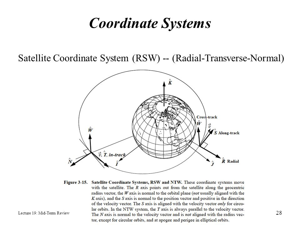 Lecture 19: Mid-Term Review Coordinate Systems Satellite Coordinate System (RSW) -- (Radial-Transverse-Normal) 28