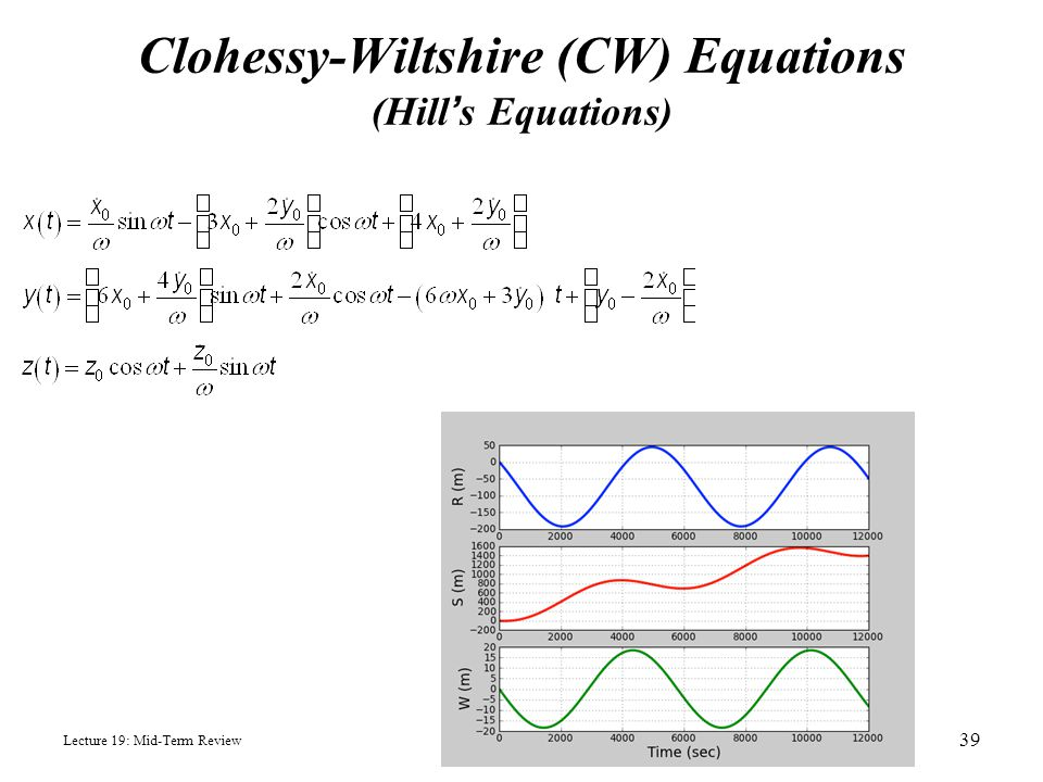 Lecture 19: Mid-Term Review Clohessy-Wiltshire (CW) Equations (Hill's Equations) 39