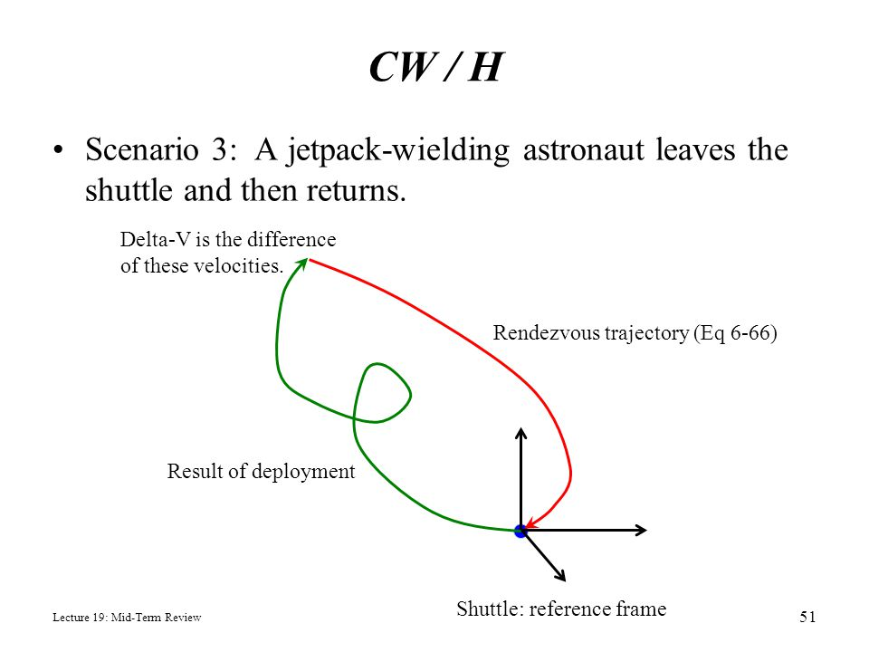 CW / H Scenario 3: A jetpack-wielding astronaut leaves the shuttle and then returns. Lecture 19: Mid-Term Review 51 Shuttle: reference frame Result of