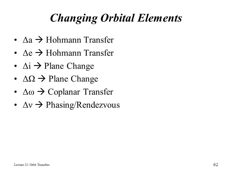 Changing Orbital Elements Δa  Hohmann Transfer Δe  Hohmann Transfer Δi  Plane Change ΔΩ  Plane Change Δω  Coplanar Transfer Δν  Phasing/Rendezvo