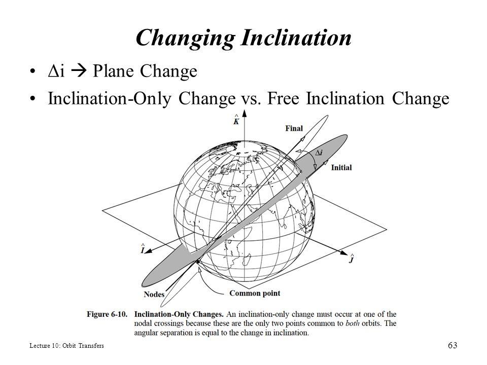 Changing Inclination Δi  Plane Change Inclination-Only Change vs. Free Inclination Change Lecture 10: Orbit Transfers 63