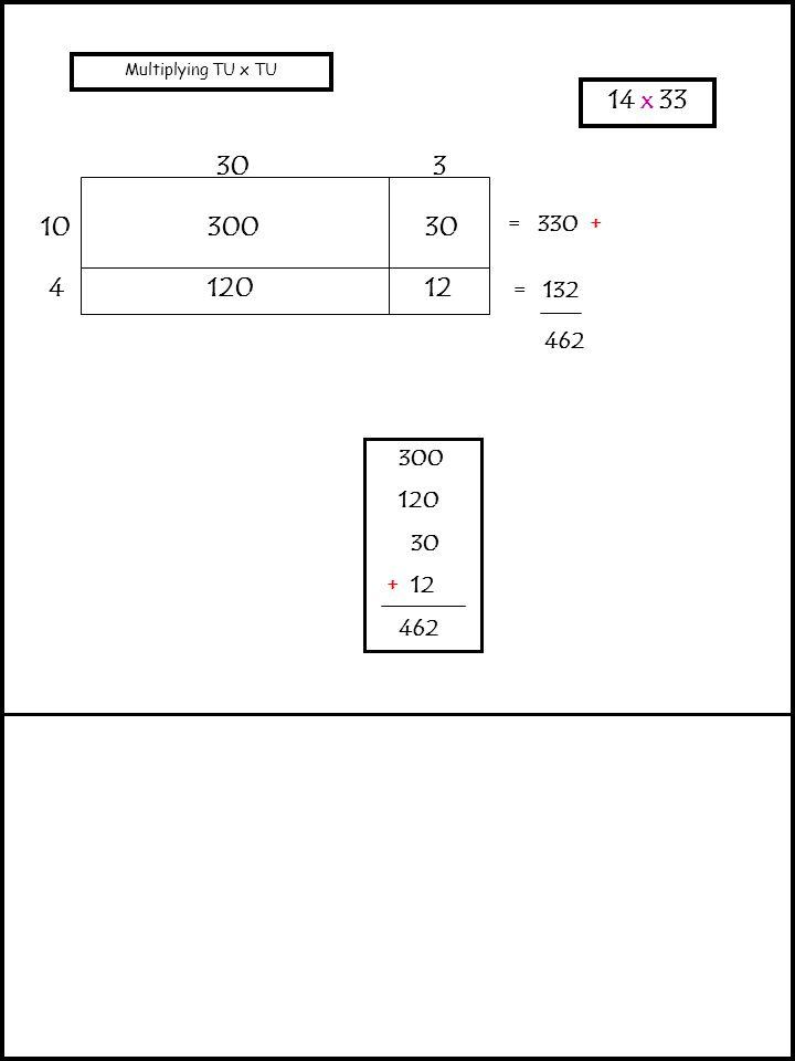 Multiplying TU x TU 10 4 303 300 120 30 12 = 330 + = 132 462 14 x 33 300 120 30 + 12 462