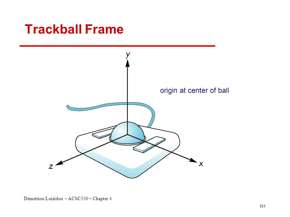 Demetriou/Loizidou – ACSC330 – Chapter 4 101 Trackball Frame origin at center of ball