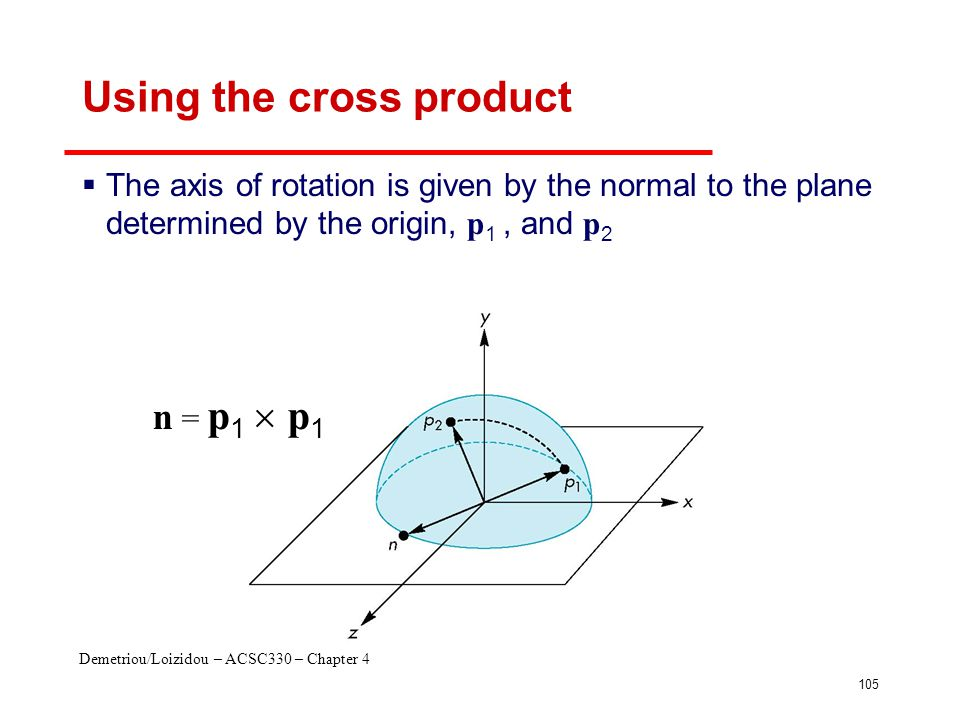 Demetriou/Loizidou – ACSC330 – Chapter 4 105 Using the cross product  The axis of rotation is given by the normal to the plane determined by the orig