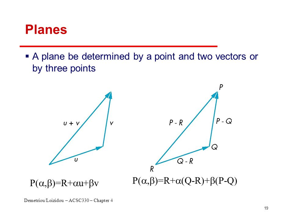 Demetriou/Loizidou – ACSC330 – Chapter 4 19 Planes  A plane be determined by a point and two vectors or by three points P( ,  )=R+  u+  v P( ,  )=R+  (Q-R)+  (P-Q)