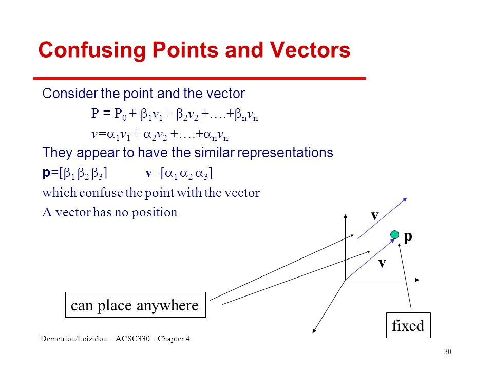 Demetriou/Loizidou – ACSC330 – Chapter 4 30 Confusing Points and Vectors Consider the point and the vector P = P 0 +  1 v 1 +  2 v 2 +….+  n v n v=  1 v 1 +  2 v 2 +….+  n v n They appear to have the similar representations p=[  1  2  3 ] v=[  1  2  3 ] which confuse the point with the vector A vector has no position v p v can place anywhere fixed
