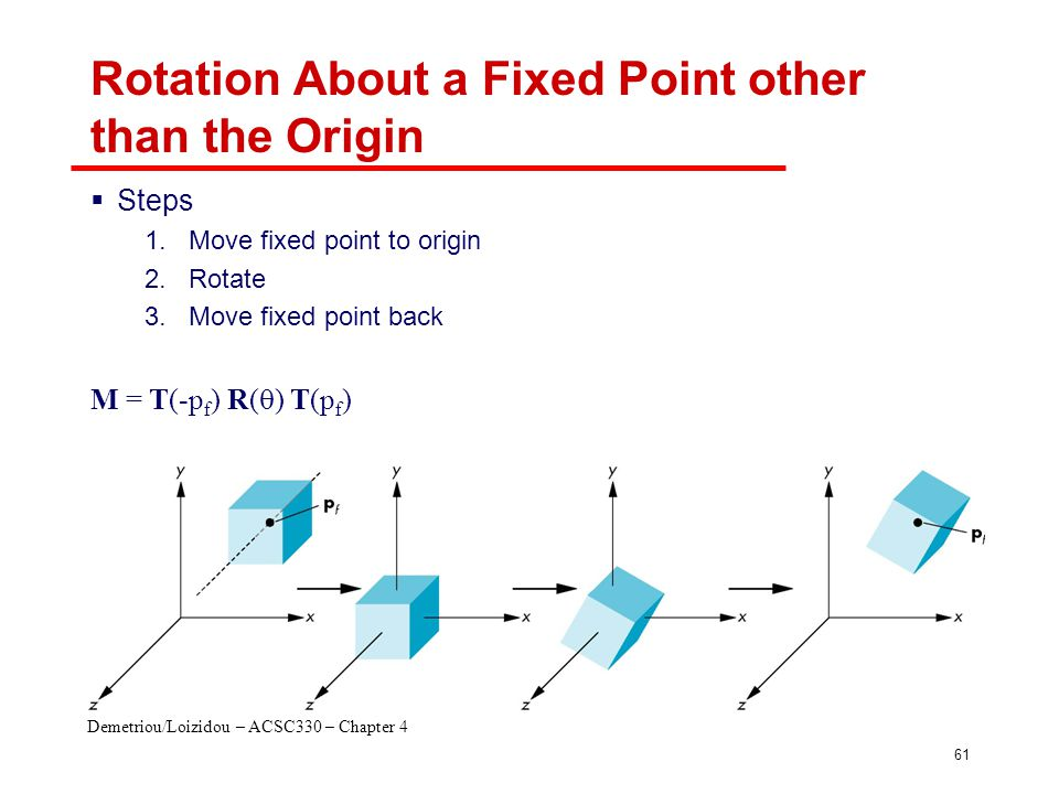Demetriou/Loizidou – ACSC330 – Chapter 4 61 Rotation About a Fixed Point other than the Origin  Steps 1.Move fixed point to origin 2.Rotate 3.Move fixed point back M = T(-p f ) R(  ) T(p f )