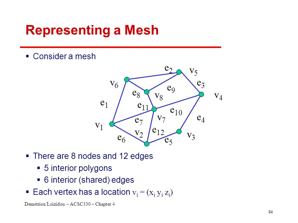 Demetriou/Loizidou – ACSC330 – Chapter 4 84 Representing a Mesh  Consider a mesh  There are 8 nodes and 12 edges  5 interior polygons  6 interior