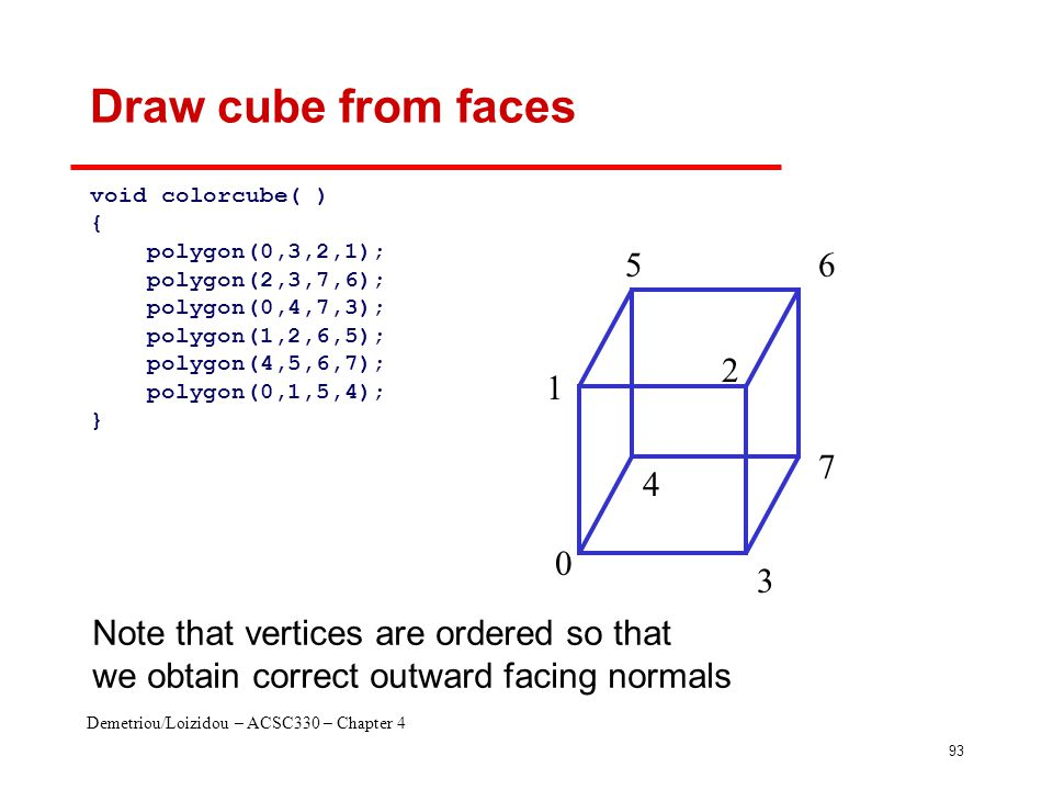 Demetriou/Loizidou – ACSC330 – Chapter 4 93 Draw cube from faces void colorcube( ) { polygon(0,3,2,1); polygon(2,3,7,6); polygon(0,4,7,3); polygon(1,2