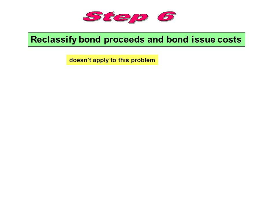 Reclassify bond proceeds and bond issue costs doesn't apply to this problem