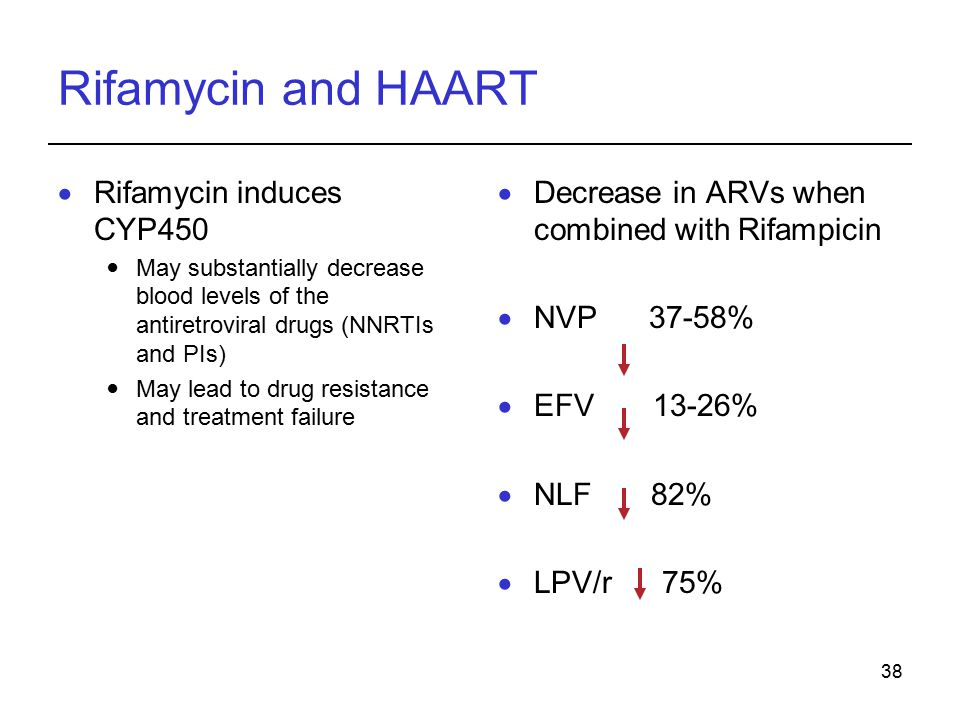 38 Rifamycin and HAART  Rifamycin induces CYP450 May substantially decrease blood levels of the antiretroviral drugs (NNRTIs and PIs) May lead to drug resistance and treatment failure  Decrease in ARVs when combined with Rifampicin  NVP 37-58%  EFV 13-26%  NLF 82%  LPV/r 75%