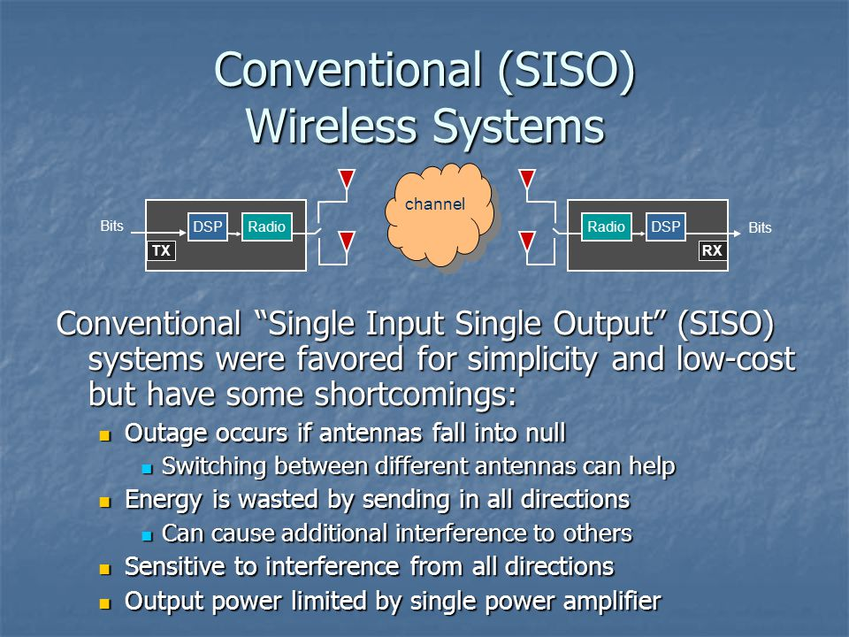 Conventional (SISO) Wireless Systems Conventional Single Input Single Output (SISO) systems were favored for simplicity and low-cost but have some shortcomings: Outage occurs if antennas fall into null Outage occurs if antennas fall into null Switching between different antennas can help Switching between different antennas can help Energy is wasted by sending in all directions Energy is wasted by sending in all directions Can cause additional interference to others Can cause additional interference to others Sensitive to interference from all directions Sensitive to interference from all directions Output power limited by single power amplifier Output power limited by single power amplifier channel Radio DSP Bits TX Radio DSP Bits RX
