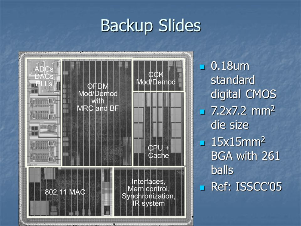 Backup Slides 0.18um standard digital CMOS 0.18um standard digital CMOS 7.2x7.2 mm 2 die size 7.2x7.2 mm 2 die size 15x15mm 2 BGA with 261 balls 15x15mm 2 BGA with 261 balls Ref: ISSCC'05 Ref: ISSCC'05