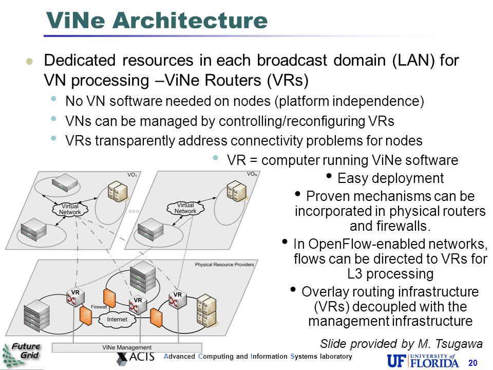 Advanced Computing and Information Systems laboratory Connectivity: ViNe approach VRs with connectivity limitations (limited-VRs) initiate connection (TCP or UDP) with VRs without limitations (queue-VRs) Messages destined to limited-VRs are sent to corresponding queue-VRs Long-lived connection possible between limited-VR and queue-VR Generally applicable (no dependency with network equipment, firewall/NAT type, etc) 21 Internet Limited VR Queue VR VR Send message Open connection Retrieve message Network virtualization processing only performed by VRs Firewall traversal only needed for inter-VR communication ViNe firewall traversal mechanism: Slide provided by M.