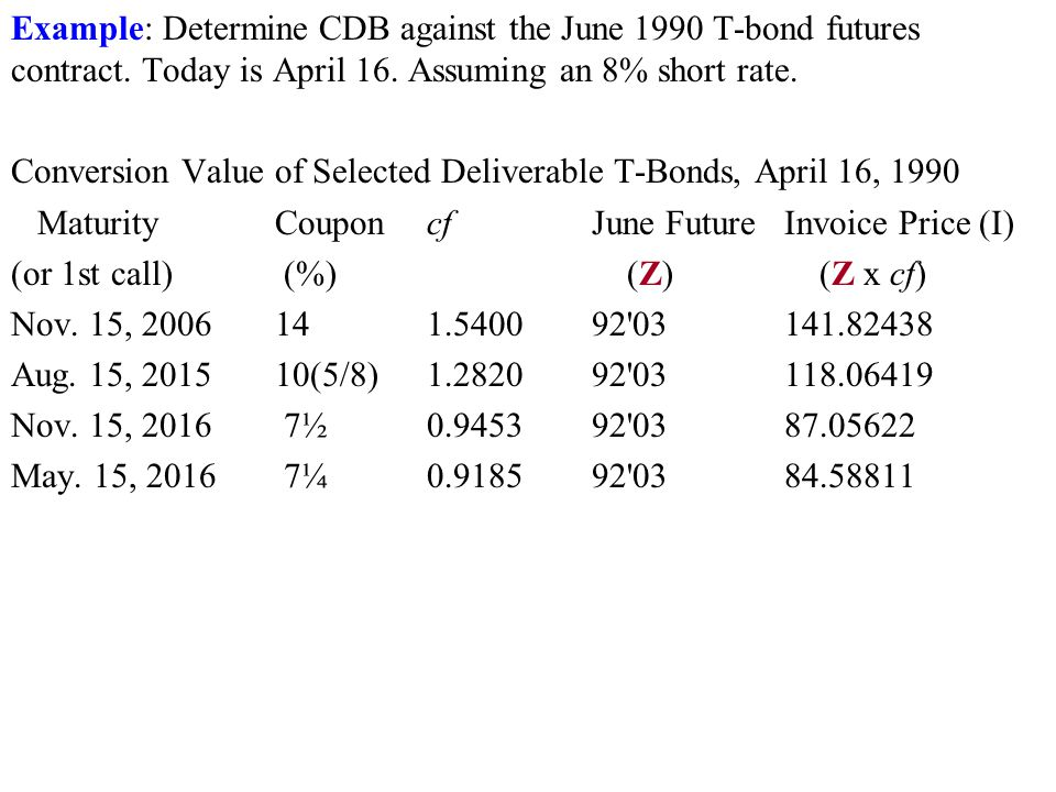 Example: Determine CDB against the June 1990 T-bond futures contract.