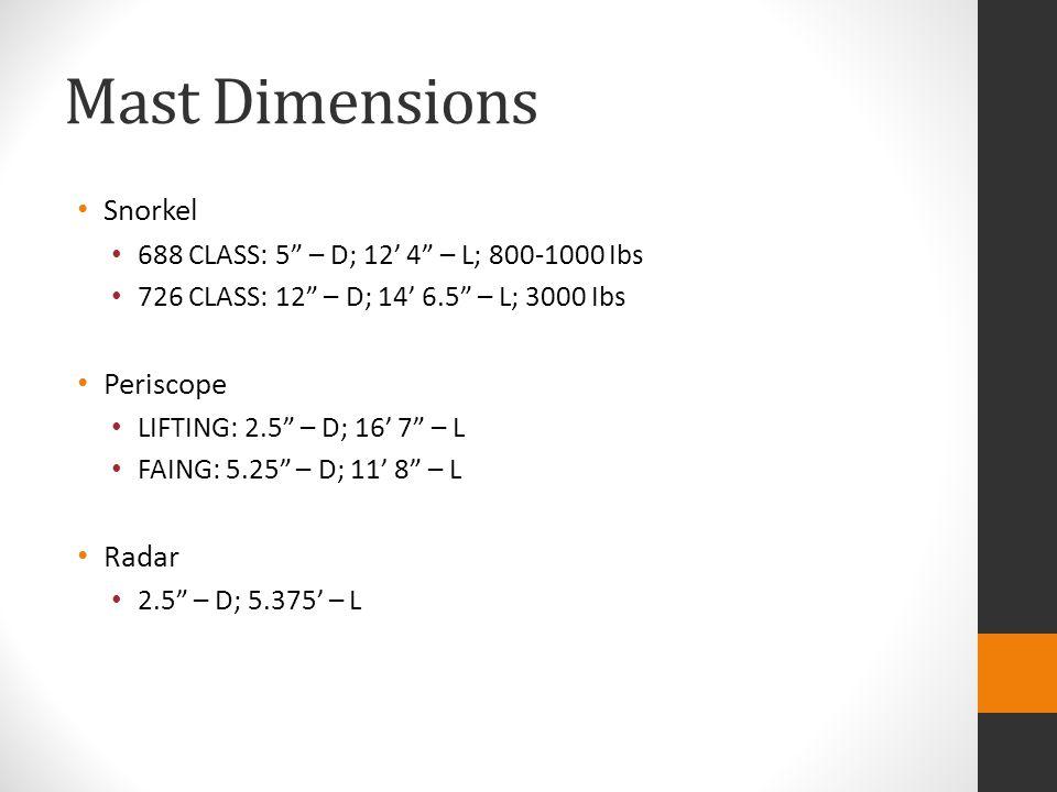 "Mast Dimensions Snorkel 688 CLASS: 5"" – D; 12' 4"" – L; 800-1000 Ibs 726 CLASS: 12"" – D; 14' 6.5"" – L; 3000 Ibs Periscope LIFTING: 2.5"" – D; 16' 7"" – L"