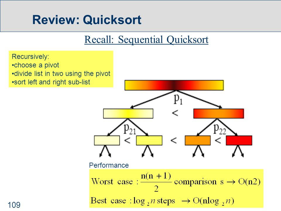109 Review: Quicksort Recursively: choose a pivot divide list in two using the pivot sort left and right sub-list Recall: Sequential Quicksort Performance