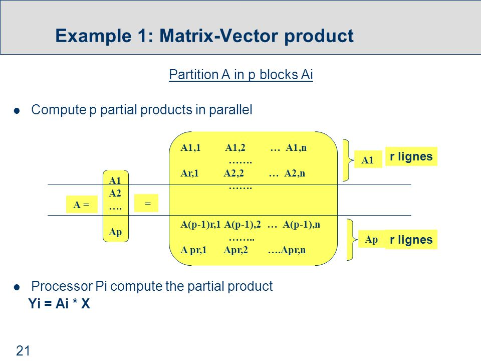 21 Example 1: Matrix-Vector product Partition A in p blocks Ai Compute p partial products in parallel Processor Pi compute the partial product Yi = Ai * X A = A1 A2 ….