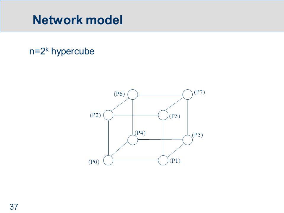 37 Network model (P0) (P2) (P1) (P7) (P3) (P4) (P5) (P6) n=2 k hypercube