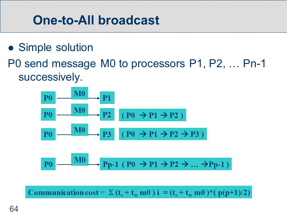 64 One-to-All broadcast Simple solution P0 send message M0 to processors P1, P2, … Pn-1 successively.