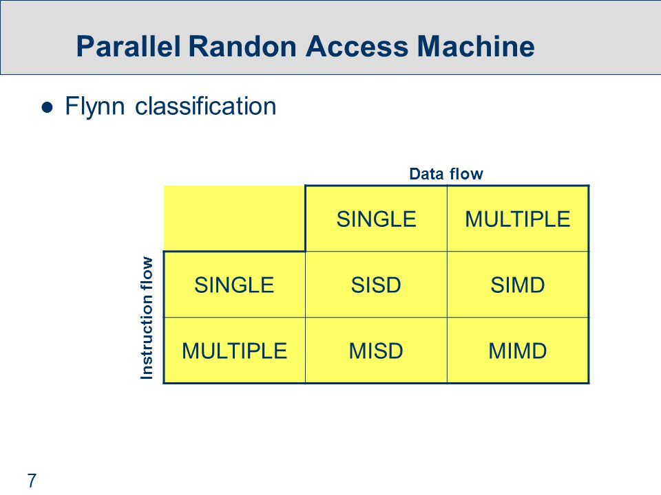 7 Parallel Randon Access Machine Flynn classification SINGLEMULTIPLE SINGLESISDSIMD MULTIPLEMISDMIMD Data flow Instruction flow